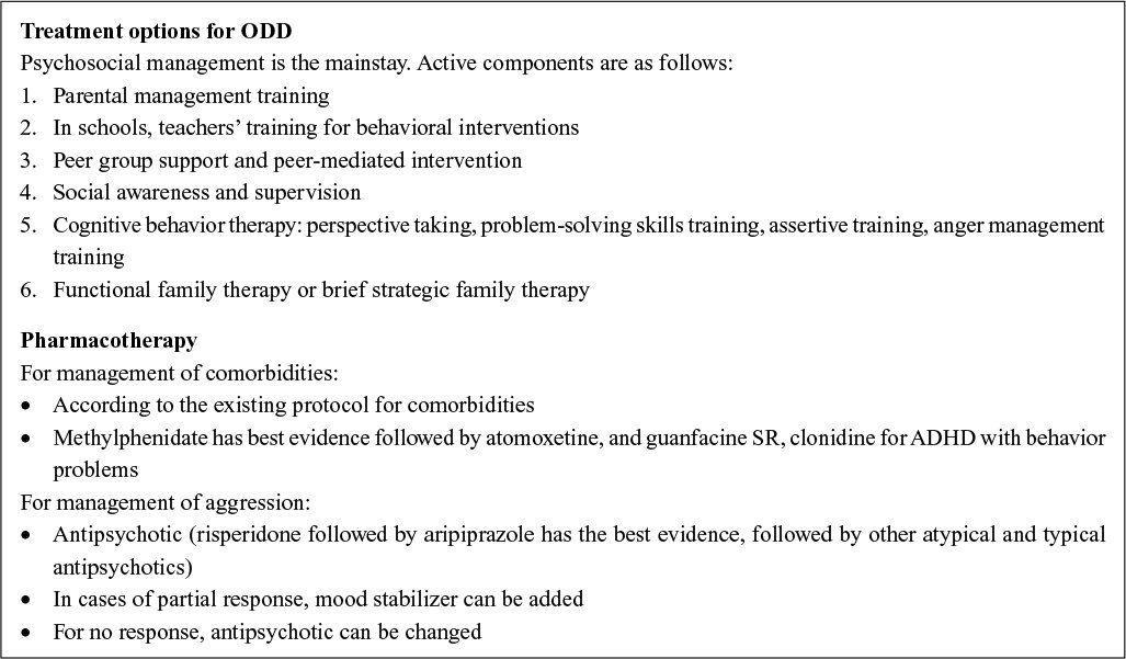 Full Text Oppositional Defiant Disorder Current Insight Prbm