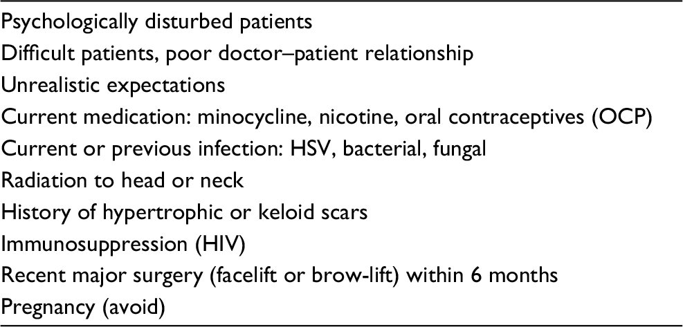 Full text] Chemical peels in the treatment of acne: patient