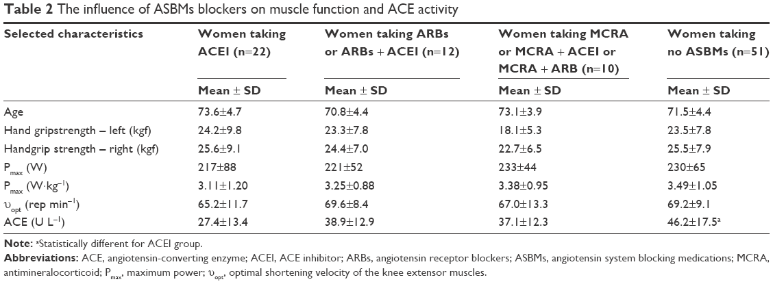 Full text] Relationship of quadriceps muscle power and