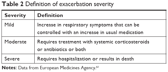 Full text] When to use single-inhaler triple therapy in COPD: a