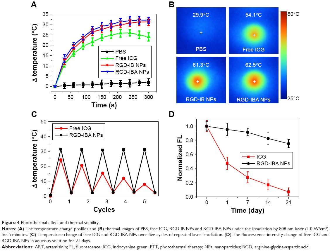 Full text] Near-infrared nanoparticles based on indocyanine