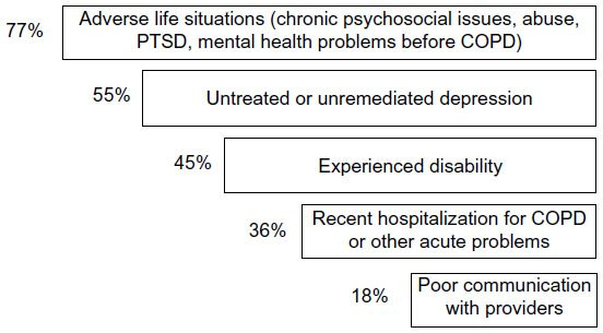 Full text] Prevalence and correlates of suicide ideation in