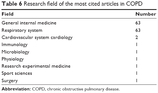 copd paper Therefore, this series paper discusses a possible new taxonomy of copd, the  role of endotypes and associated biomarkers and phenotypes,.