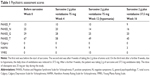 Full text] Hypomania after augmenting venlafaxine and
