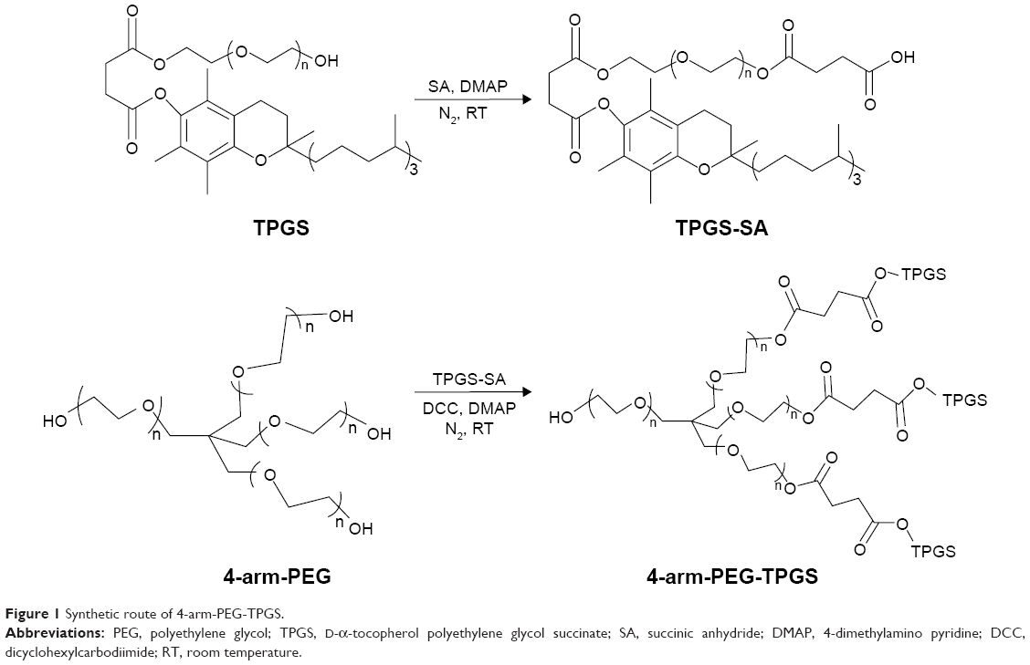 Full Text D Tocopherol Polyethylene Glycol Succinate